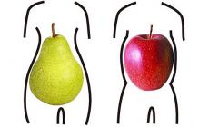 肥胖有很多种,哪里胖最危险?